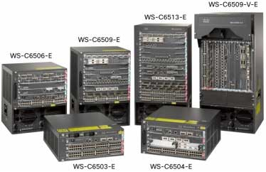 Cisco 6500 VSS